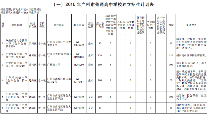 2016年广州市普通高中学校独立计划表