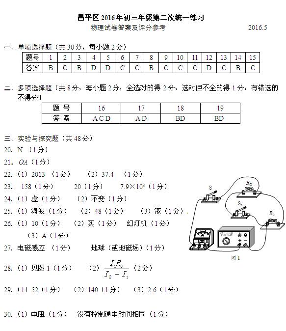 2016年北京昌平区中考二模物理试题答案