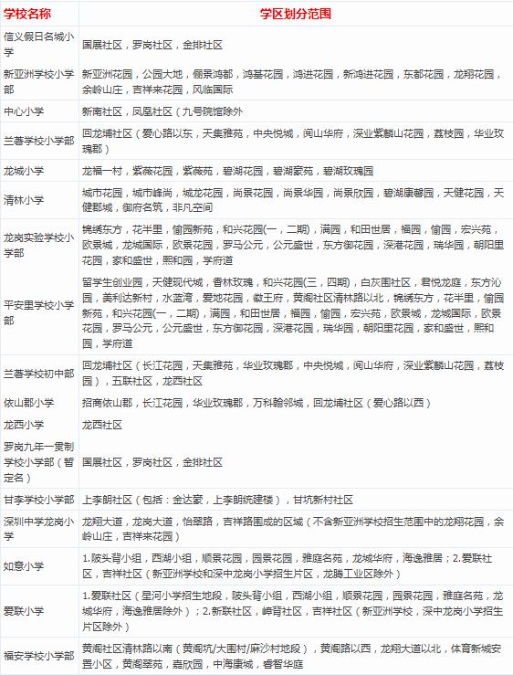2016年深圳龙岗区小学小学抄报_幼教网黑恶学区除扫划分手图片