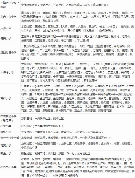 2016年深圳龙岗区小学学区划分_幼教网小学生被把图片