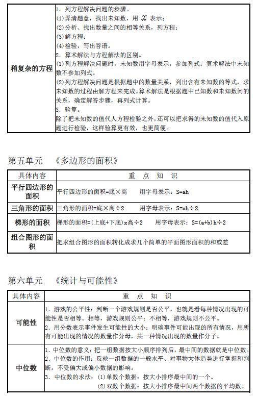 广州小学五年级上册数学知识点归纳