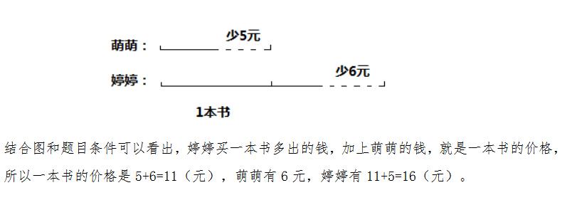 二年级奥数天天练试题及答案8.28(线段图综合)(2)