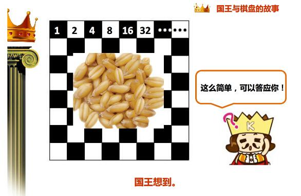 小学生数学故事:国王与棋盘的故事(4)