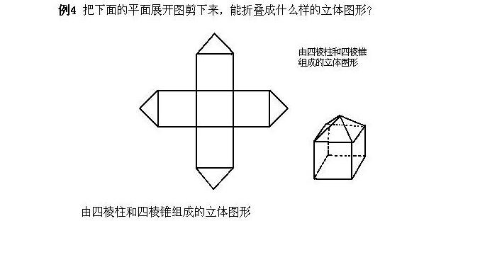 圆柱的平面图形怎么画