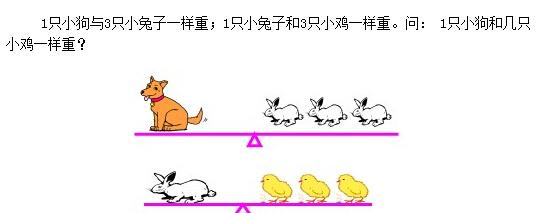 二年级等量代换练习:狗和小鸡的重量