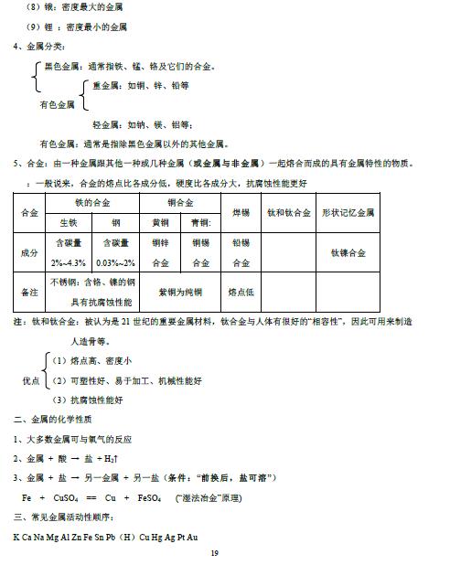 金属初中知识点总v金属:第八化学-金属和初中材单元怎么香港说的图片