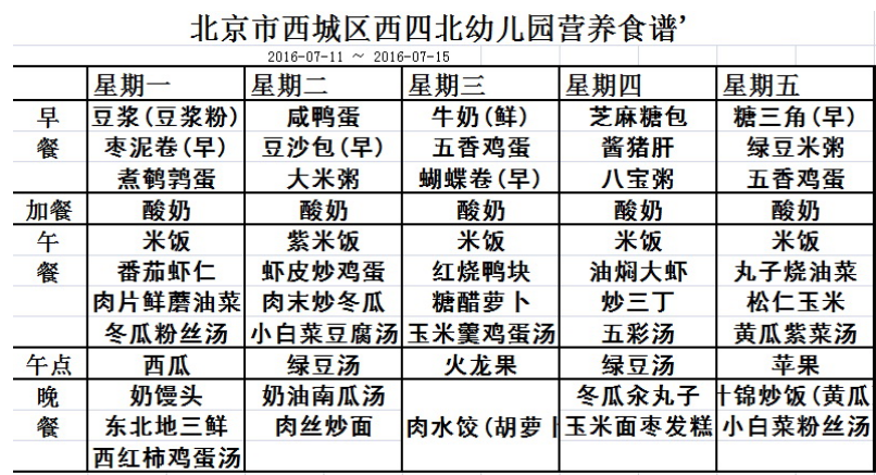2016年北京西四北幼儿园7月中旬营养食谱家常菜焖锅图片