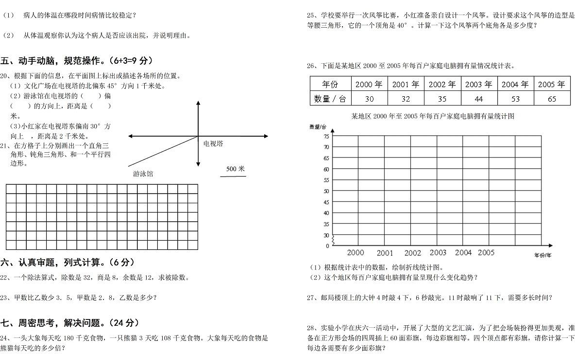 三年级下册期末试卷_小学四年级数学下册期末试卷及答案十三(人教版)(2)_四年级 ...
