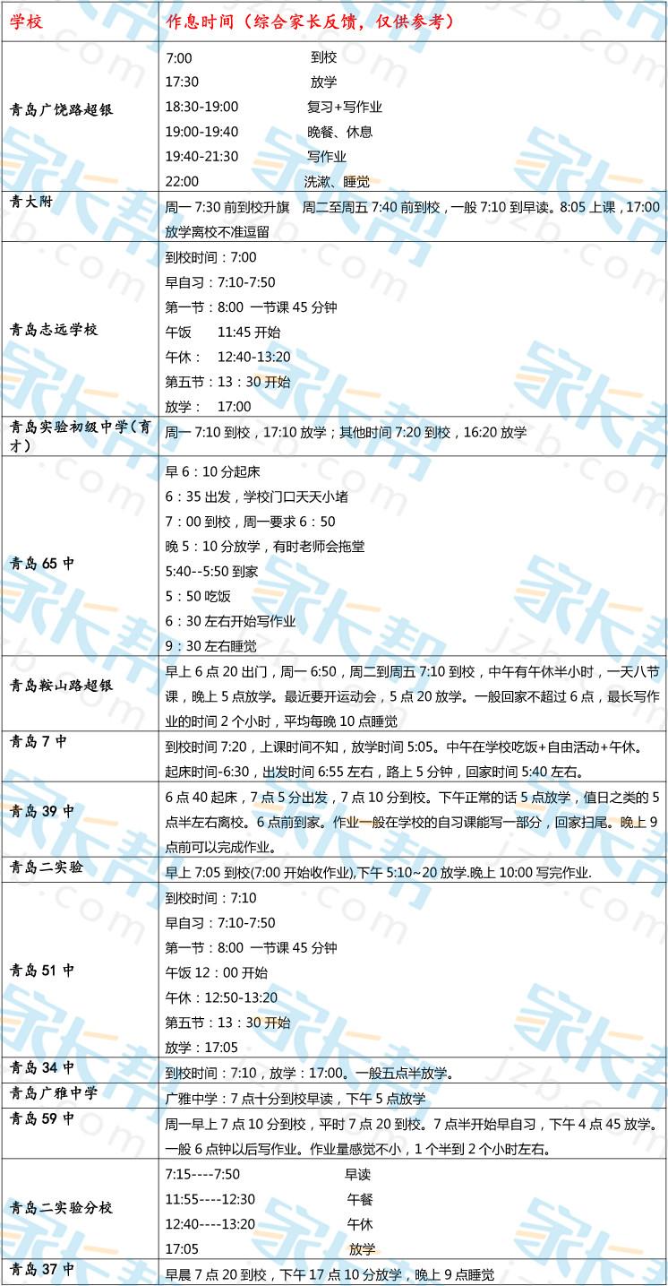 2017青岛小升初择校参考各初中作息时间表