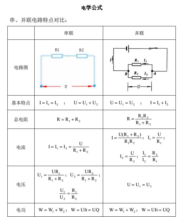 公式大全初中科学物理--串联和v公式_中考网初中论文发表电学图片