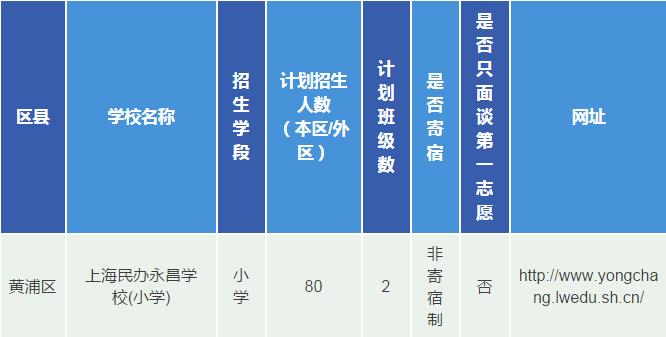 带你记录上海黄浦区唯一一所民办小学--永昌学体育小学阳光走进