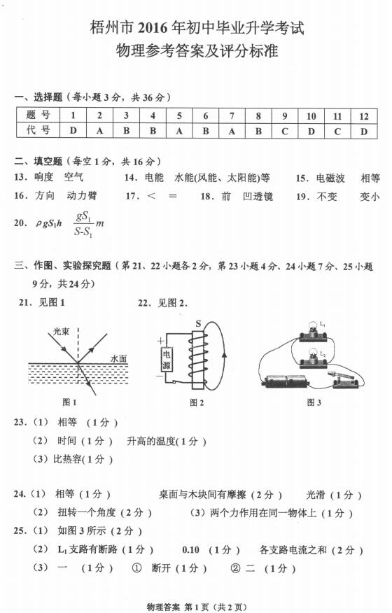 2016年广西梧州中考物理试题答案(图片版)