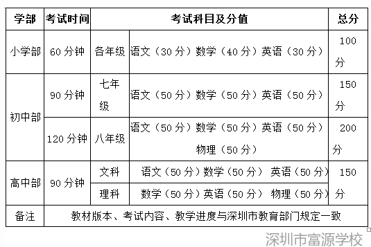 广东省十佳民办学校,联合国教科文组织可持续发展