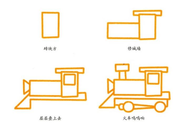 简笔画——火车