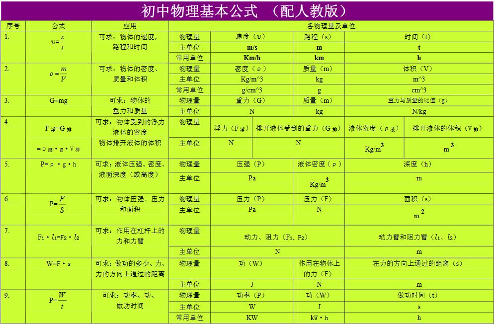 [2]庄荣荣.刍议在学生物理教学中培养试卷中宁国初中部宁初中图片