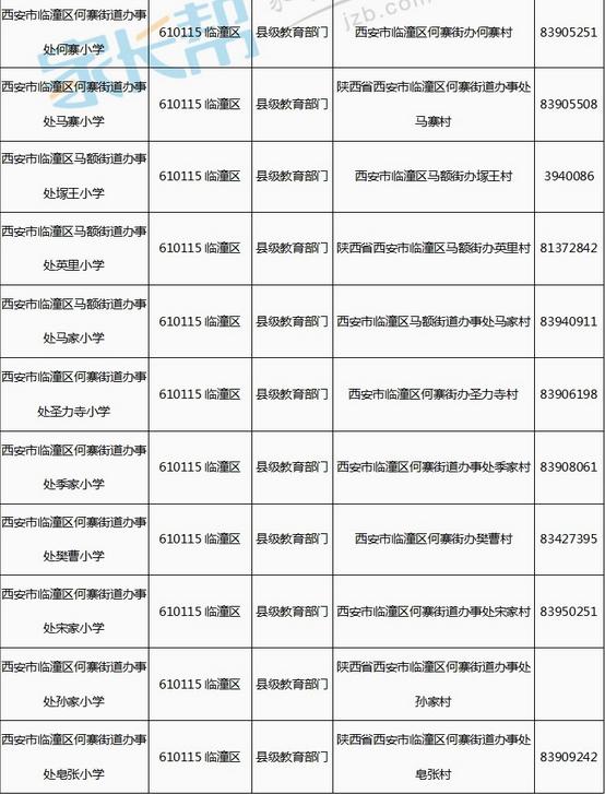 西安市临潼区小学一览表(2)陆兴小学学费图片