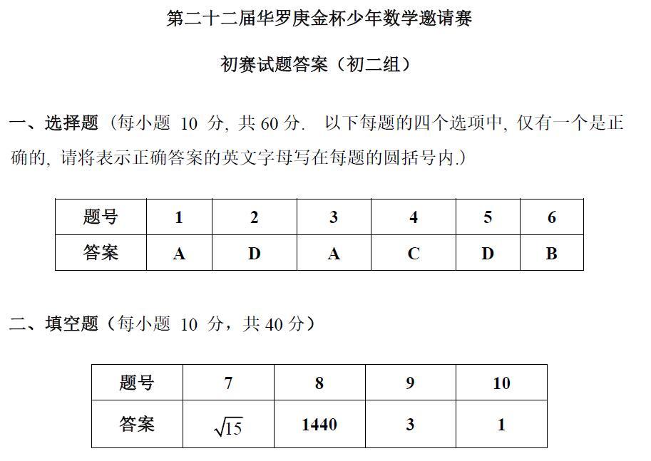 第二十二届华杯赛初赛真题