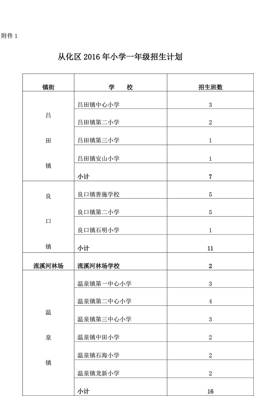 2016年从化广州区中小学v作文作文(3)_年级网方案秋天三的幼教小学图片