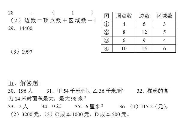 2017青岛小升初苏教版数学模拟试卷答案