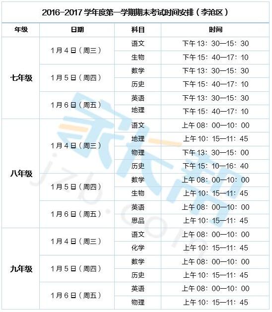 2016-2017学年度青岛李沧区第一学期期末考试时间