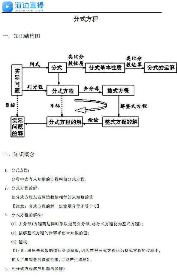 2017中考数学知识点复习(人教版):分式方程