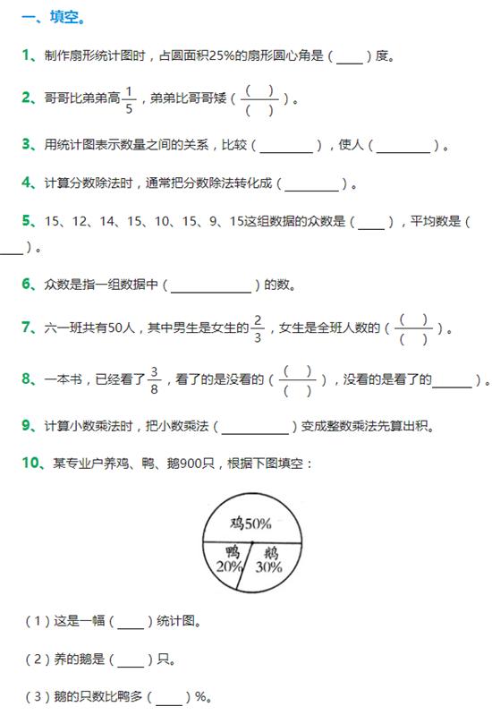 小学五年级下册数学第七单元测试题(苏教)