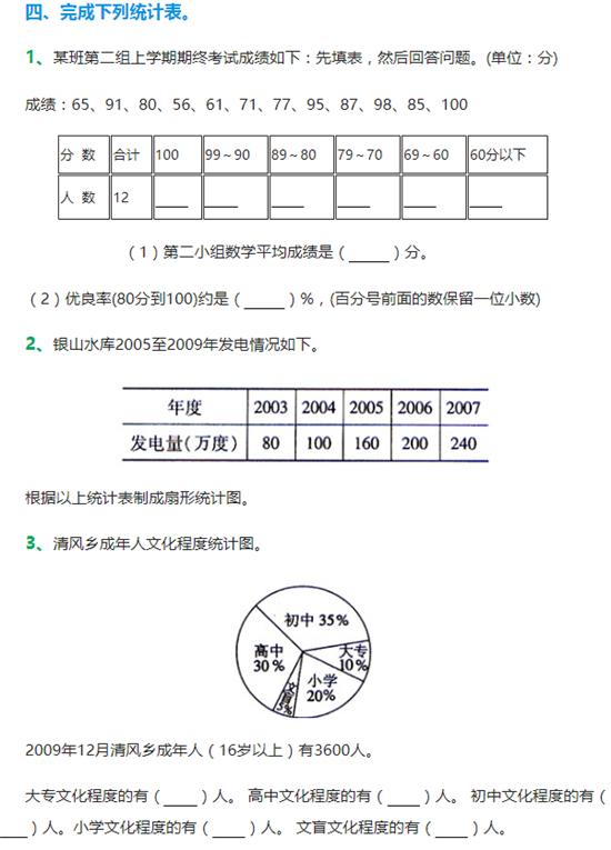 小学五年级下册数学第七单元测试题(苏教)(4)