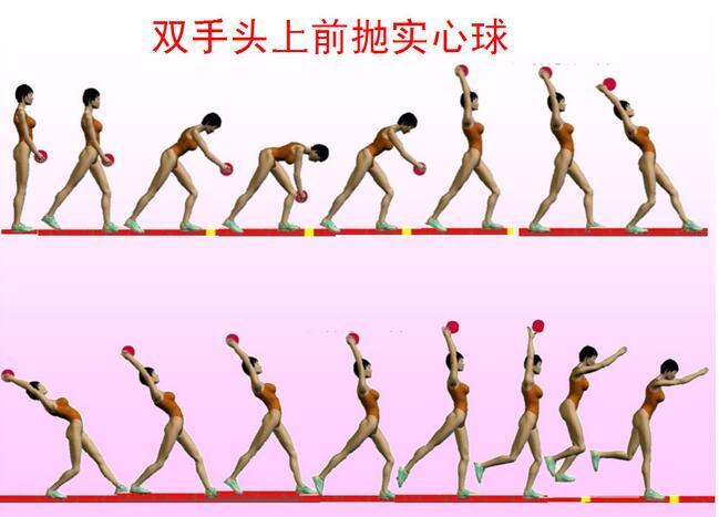 2017年南京中考体育考试实心球训练技巧