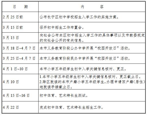 2017上海�L���^小升初日程安排