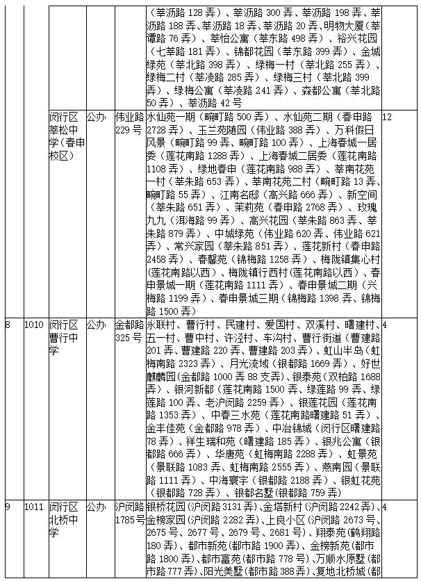 2017�h行�^小升初��口初中方案