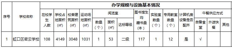 2017年上海虹口�^�x�战逃��A段�o�x�W校基本情�r