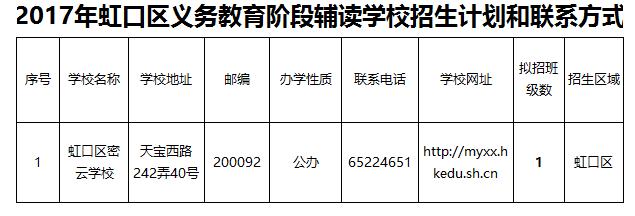 2017年上海虹口�^小升初�o�x�W校招生���