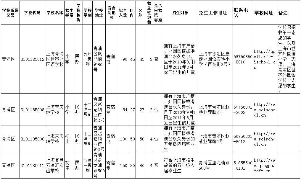 2017年上海青浦�^小升初民�k初中招生���