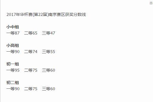 2017年第22届华杯赛南京赛区获奖分数线