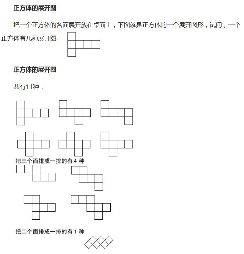 小学六年级奥数比和比例:正方形展开图
