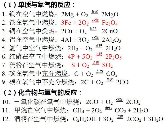 2017年中考化学方程式汇总:高中与氧气的v高中物质郑东新区排名图片