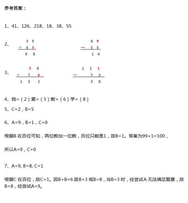 一年级猜字谜及答案_小学一年级奥数题及答案:加减法竖式数字谜(3)_速算与巧算_奥数网