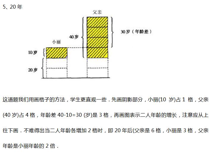 二年级奥数练习题及答案:线段图【三篇】_小学奥数_考
