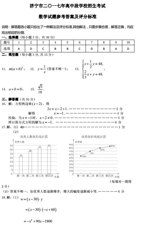 2017年山东济宁数学中考答案1