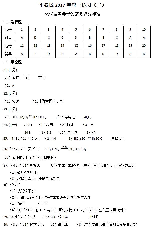 2017年北京平谷区中考二模化学试题答案1