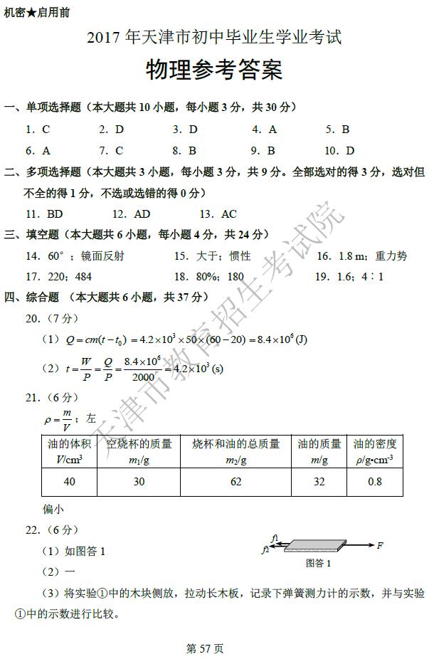 2017年天津中考物理真题答案图1