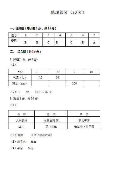 2017年甘肃酒泉地理中考答案图1