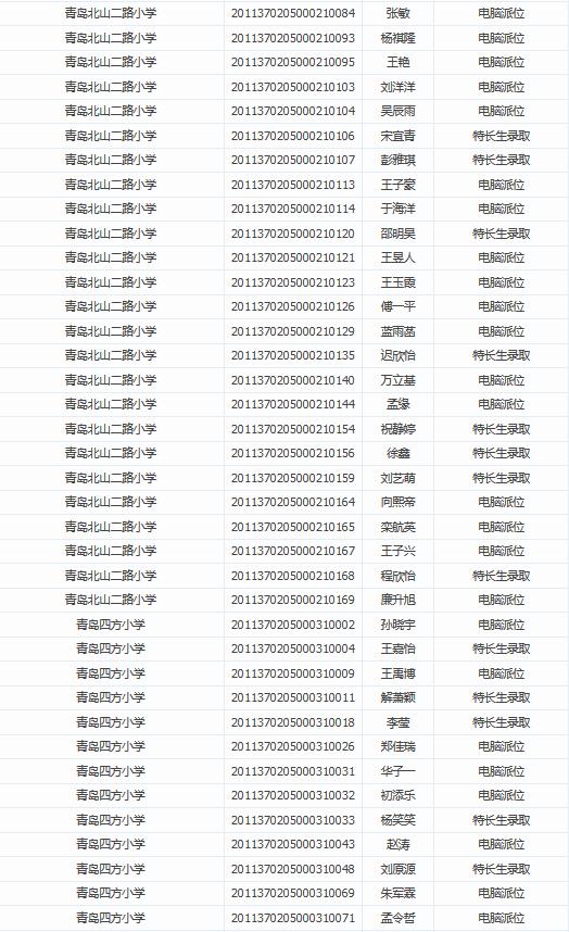 2017青岛广雅中学小升初电脑派位名单(含特长生)(3)
