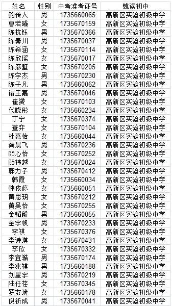 江苏省苏州实验中学自主招生面试名单图1