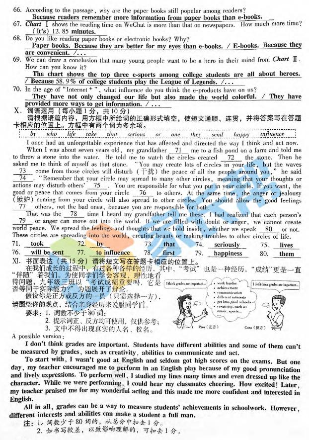2017山西太原中考英语试题及答案解析6