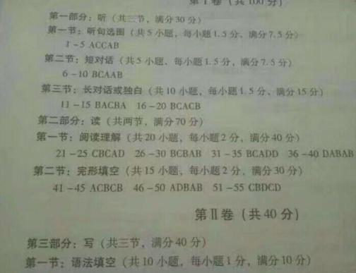 2017年四川绵阳中考英语试题答案图1