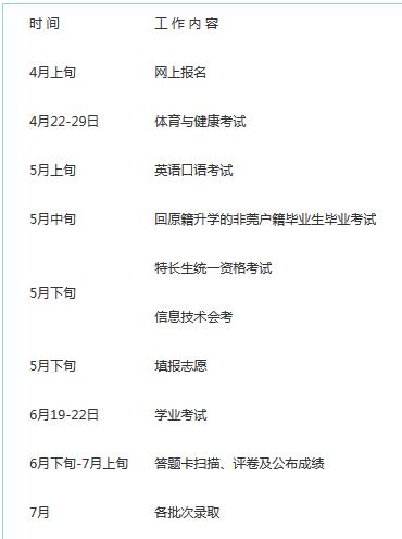 2014东莞中考志愿填报时间