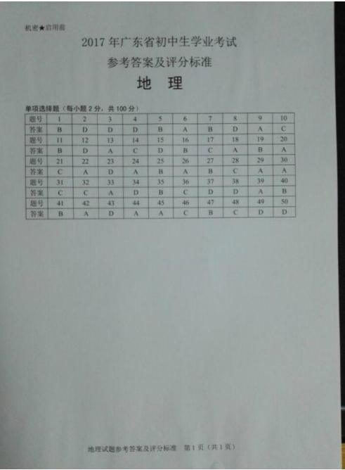 2017年广东湛江地理中考答案图1