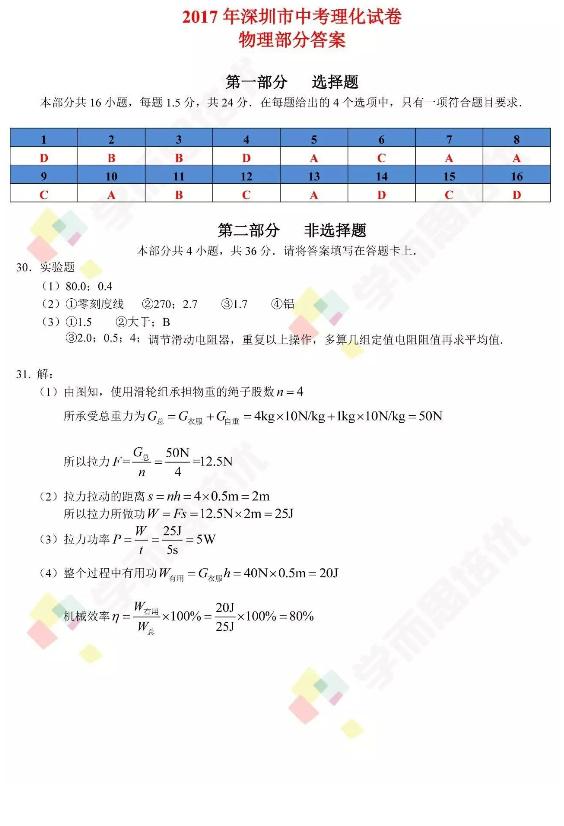 2017年深圳中考物理真题答案解析图1