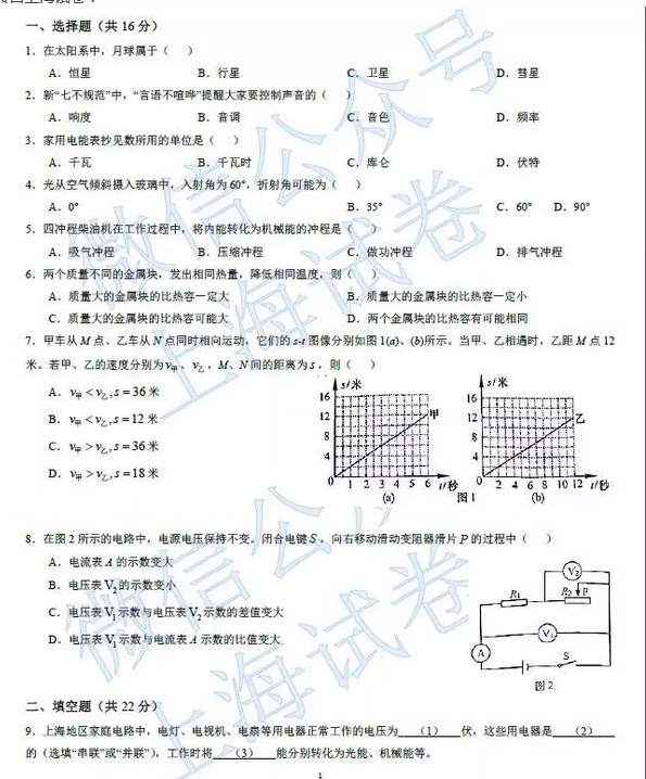2017年上海中考物理真题公布图1